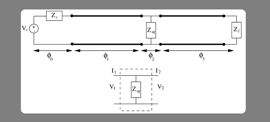 Cable Transfer Function